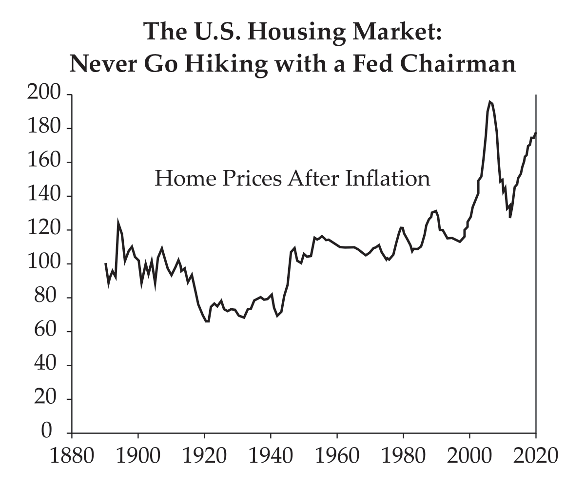 The U.S. Housing Market: Never Go Hiking with a Fed Chairman